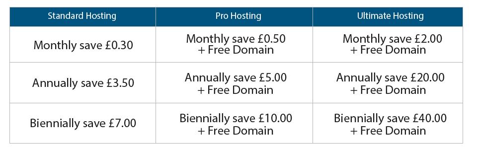 Tsohost Promotional Code Savings